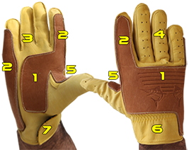 Leather Glove Points 450